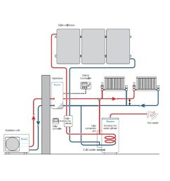 daikin altherma heating ht high temperature air source heat pump boiler system installation kit 240v [ 1000 x 1000 Pixel ]